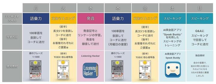 spartabuddy_schedule_sample.jpg