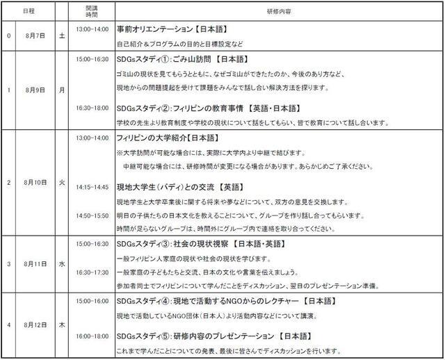 summer_sdgs-study-ph.JPG