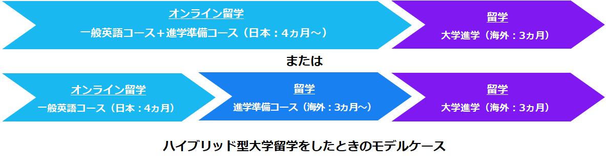 Hybrid_chart3.png