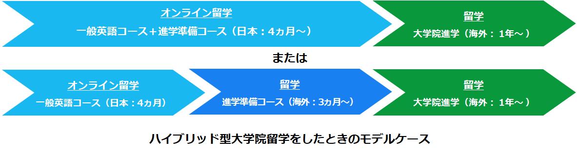 Hybrid_chart4.png