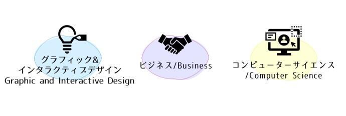 fhda_course.jpg