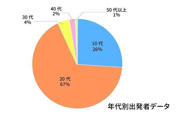 halfyear_graph.jpg