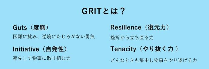 wao_grit.jpg