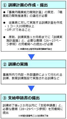 申請方法_池田.jpg