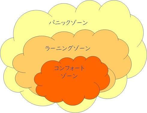 3つのゾーン_文中 (1).jpg