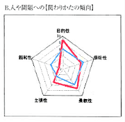 b_kakawari_180.png
